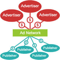advertiser publishers
